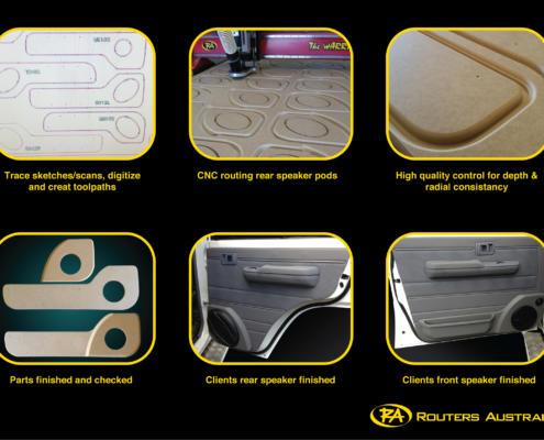 Poster showing the procedure for production of speaker pods for 4 wheel drive vehicles by Routers Australia